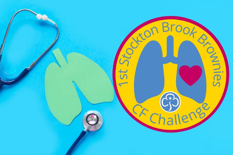 Cystic Fibrosis Challenge